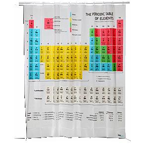 periodic-curtain