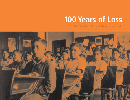 100 Years of Loss